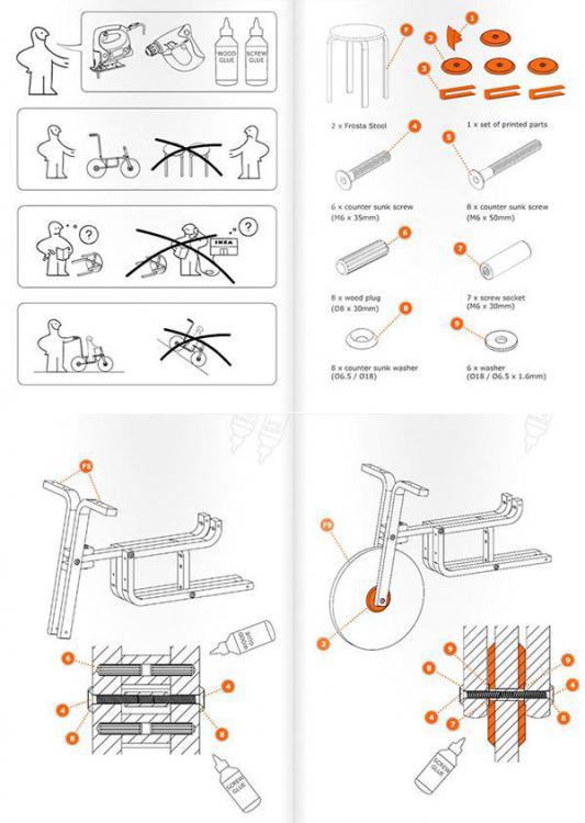 ikea_bike_instructions.thumb.jpg.6868265