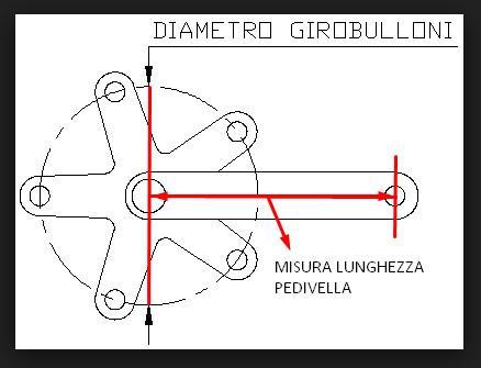 GIROBULLONI E PEDIVELLA.jpg