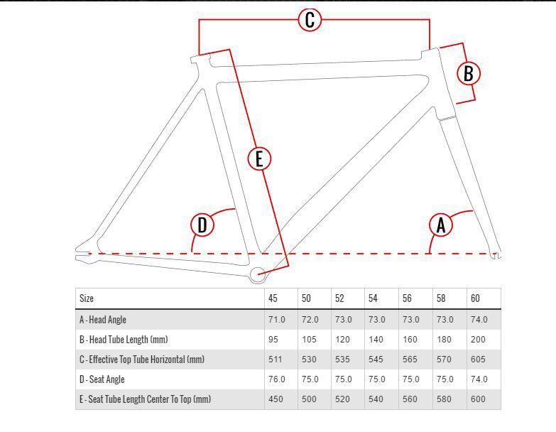 Geometrie Dolan.JPG