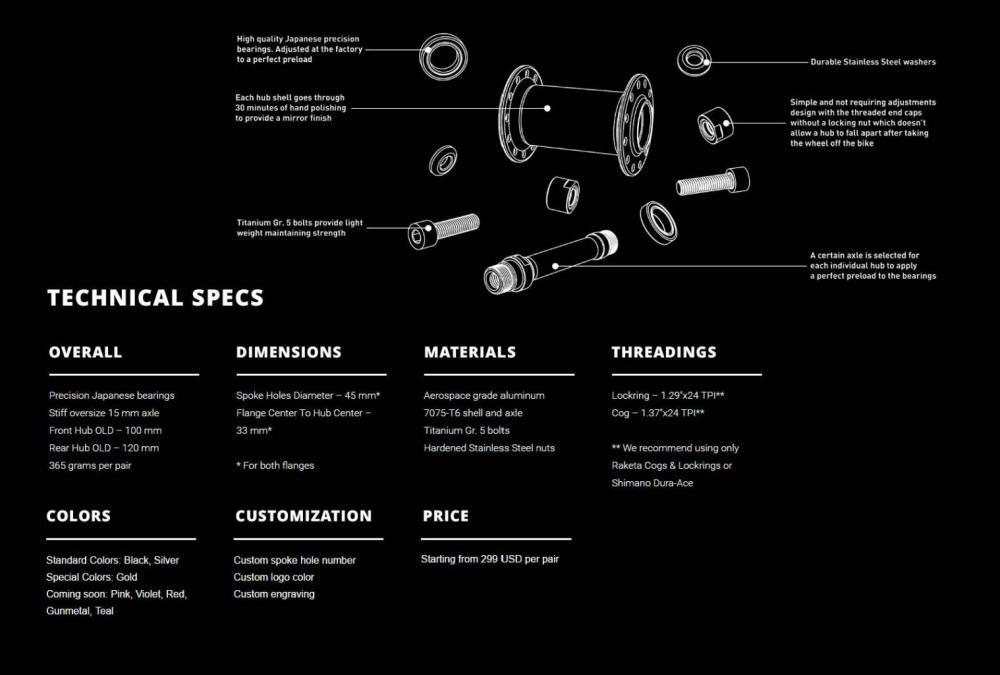 r1gkthNjg-Raketa Product Catalogue March 2017_Page_04.jpg