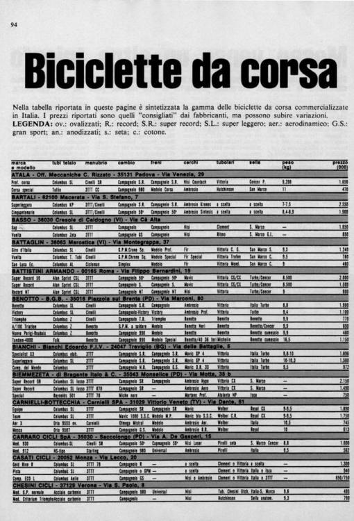1984 bike 1.jpg